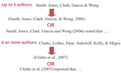 APA: In-Text Citations: Basics