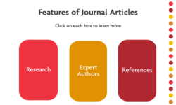 What is a Journal Article?